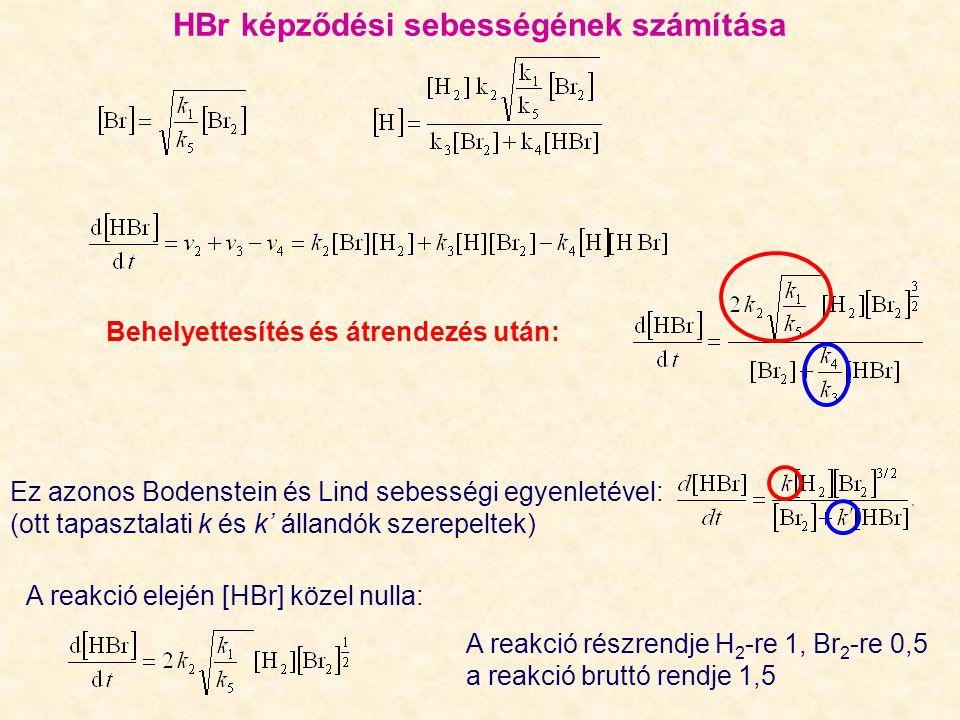 HBr képződési sebességének számítása Ez azonos Bodenstein és Lind sebességi egyenletével: (ott tapasztalati k és k' állandók szerepeltek) Behelyettesítés és átrendezés után: A reakció elején [HBr] közel nulla: A reakció részrendje H 2 -re 1, Br 2 -re 0,5 a reakció bruttó rendje 1,5