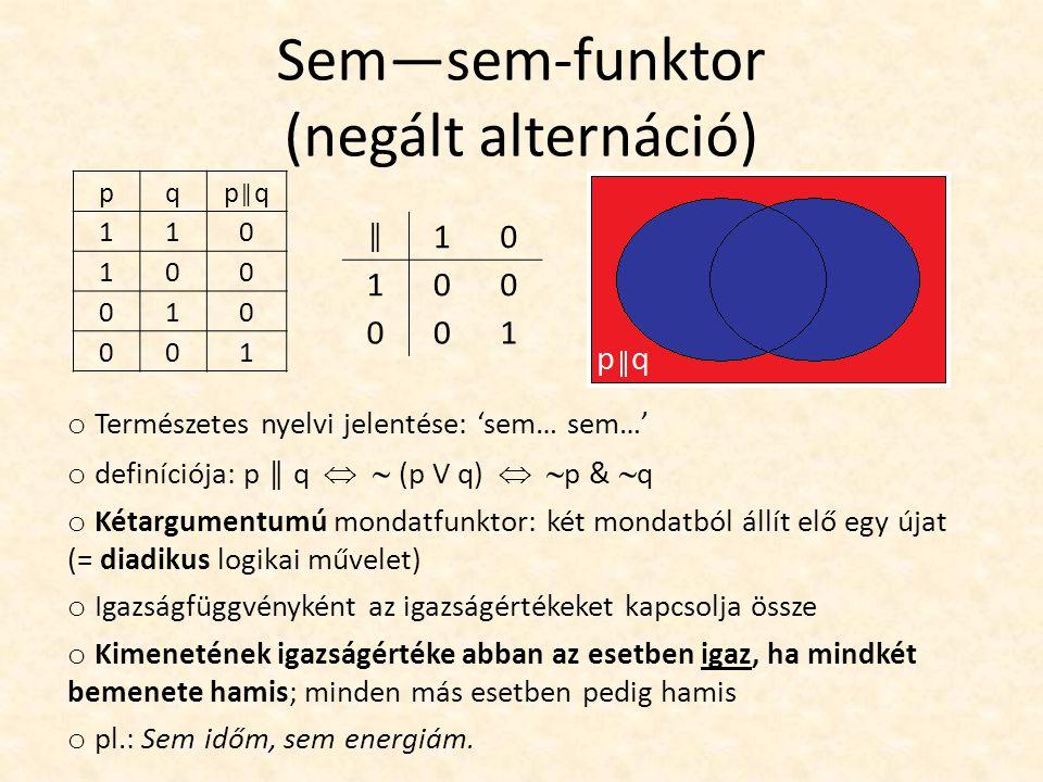 Sem—sem-funktor (negált alternáció) pqp║qp║q 110 100 010 001 ║ 10 100 001 o Természetes nyelvi jelentése: 'sem… sem…' o definíciója: p ║ q   (p V q)   p &  q o Kétargumentumú mondatfunktor: két mondatból állít elő egy újat (= diadikus logikai művelet) o Igazságfüggvényként az igazságértékeket kapcsolja össze o Kimenetének igazságértéke abban az esetben igaz, ha mindkét bemenete hamis; minden más esetben pedig hamis o pl.: Sem időm, sem energiám.