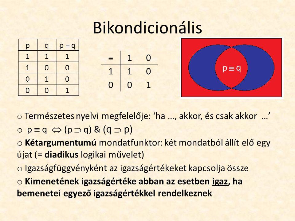 Bikondicionális pqp  q 111 100 010 001  10 110 001 o Természetes nyelvi megfelelője: 'ha …, akkor, és csak akkor …' o p  q  (p  q) & (q  p) o Kétargumentumú mondatfunktor: két mondatból állít elő egy újat (= diadikus logikai művelet) o Igazságfüggvényként az igazságértékeket kapcsolja össze o Kimenetének igazságértéke abban az esetben igaz, ha bemenetei egyező igazságértékkel rendelkeznek
