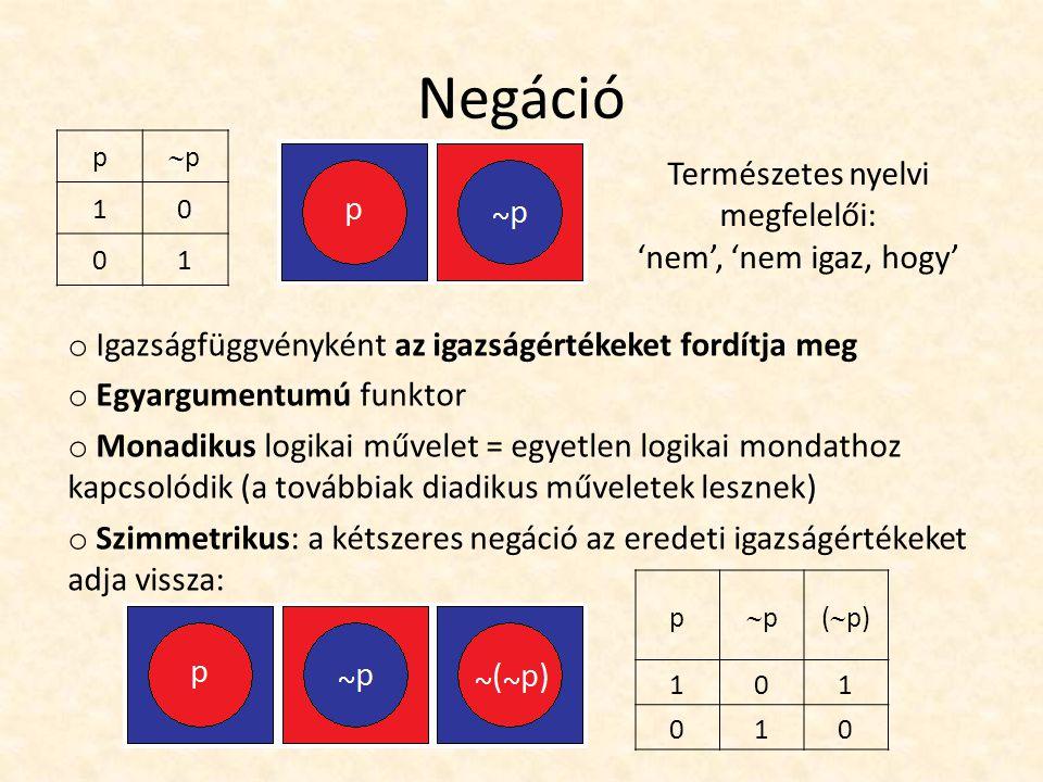 Negáció p pp 10 01 Természetes nyelvi megfelelői: 'nem', 'nem igaz, hogy' o Igazságfüggvényként az igazságértékeket fordítja meg o Egyargumentumú funktor o Monadikus logikai művelet = egyetlen logikai mondathoz kapcsolódik (a továbbiak diadikus műveletek lesznek) o Szimmetrikus: a kétszeres negáció az eredeti igazságértékeket adja vissza: p pp(  p) 101 010