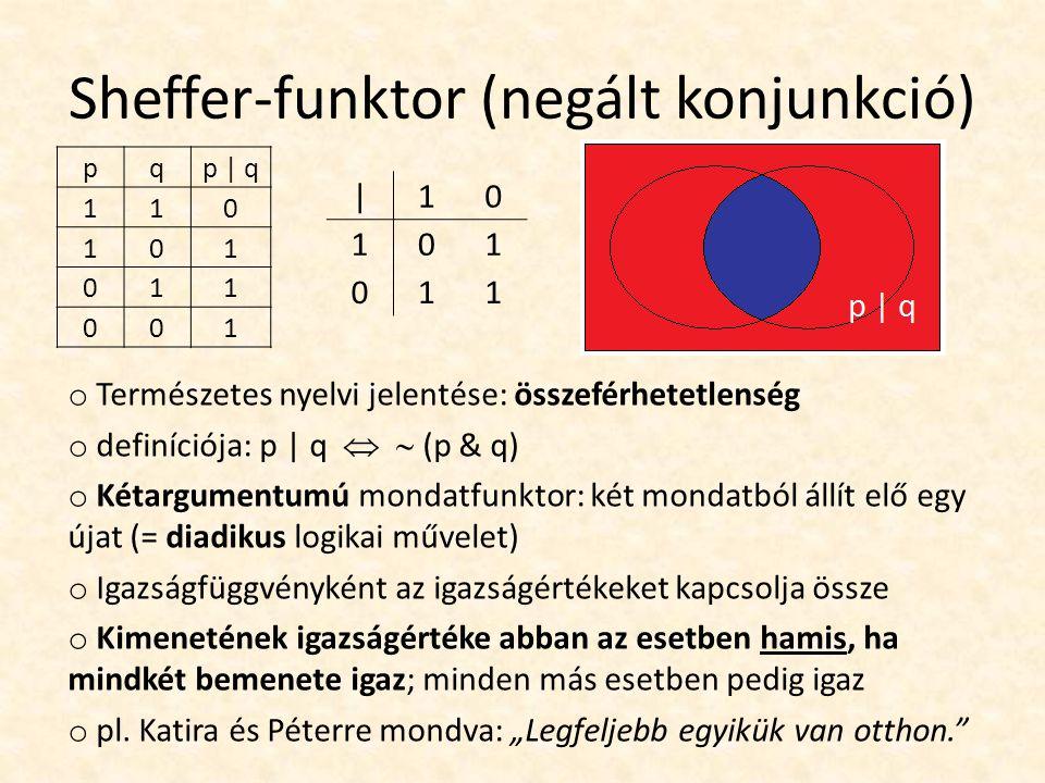 Sheffer-funktor (negált konjunkció) pqp | q 110 101 011 001 |10 101 011 o Természetes nyelvi jelentése: összeférhetetlenség o definíciója: p | q   (p & q) o Kétargumentumú mondatfunktor: két mondatból állít elő egy újat (= diadikus logikai művelet) o Igazságfüggvényként az igazságértékeket kapcsolja össze o Kimenetének igazságértéke abban az esetben hamis, ha mindkét bemenete igaz; minden más esetben pedig igaz o pl.