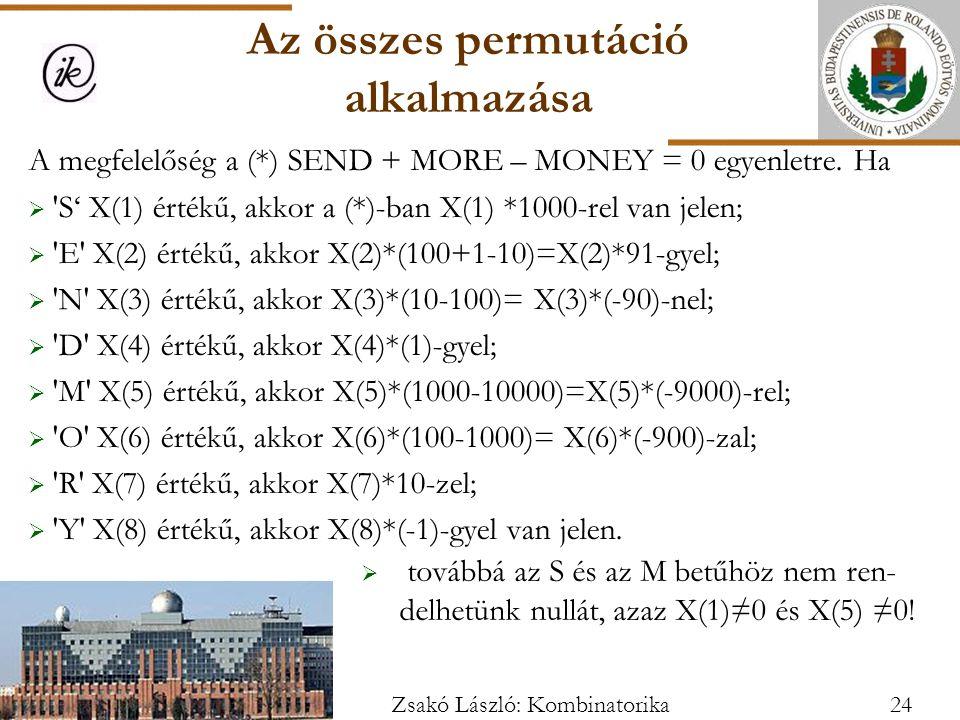 A megfelelőség a (*) SEND + MORE – MONEY = 0 egyenletre.