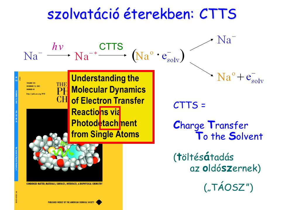 "Nátridion: reakció szolvatáció éterekben: CTTS ( · ) + h vh v CTTS CT TS CTTS = C harge T ransfer T o the S olvent ( t öltés á tadás az o ldó sz ernek) (""TÁOSZ ) Understanding the Molecular Dynamics of Electron Transfer Reactions via Photodetachment from Single Atoms"