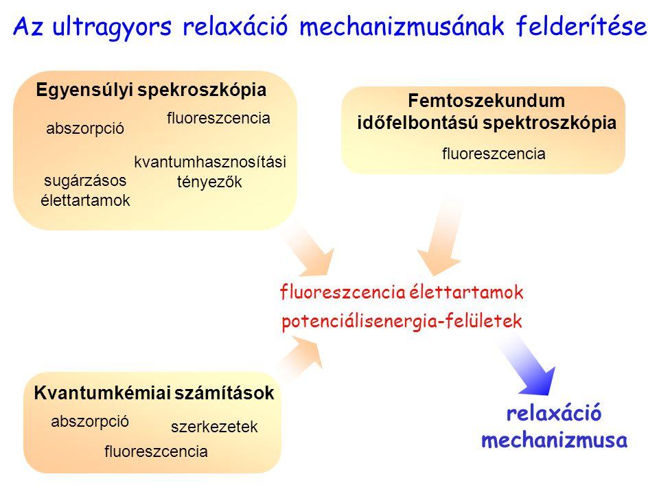 Egyensúlyi spekroszkópia Az ultragyors relaxáció mechanizmusának felderítése abszorpció sugárzásos élettartamok relaxáció mechanizmusa fluoreszcencia élettartamok potenciálisenergia-felületek Kvantumkémiai számítások abszorpció fluoreszcencia szerkezetek Femtoszekundum időfelbontású spektroszkópia fluoreszcencia kvantumhasznosítási tényezők fluoreszcencia