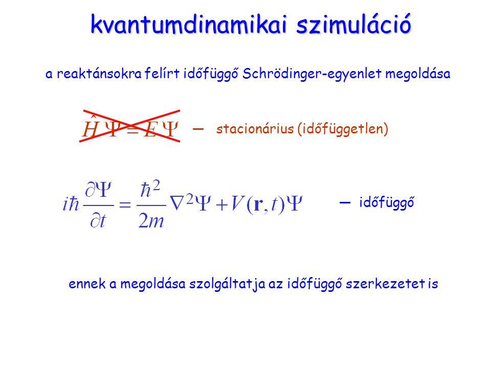 Molekuláris mozgások2 kvantumdinamikai szimuláció a reaktánsokra felírt időfüggő Schrödinger-egyenlet megoldása — stacionárius (időfüggetlen) — időfüggő ennek a megoldása szolgáltatja az időfüggő szerkezetet is