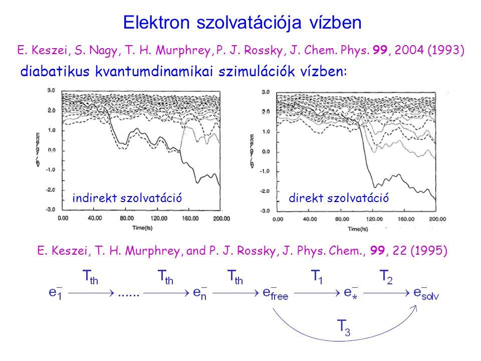 Elektron szolvatációja vízben E. Keszei, T. H. Murphrey, and P.