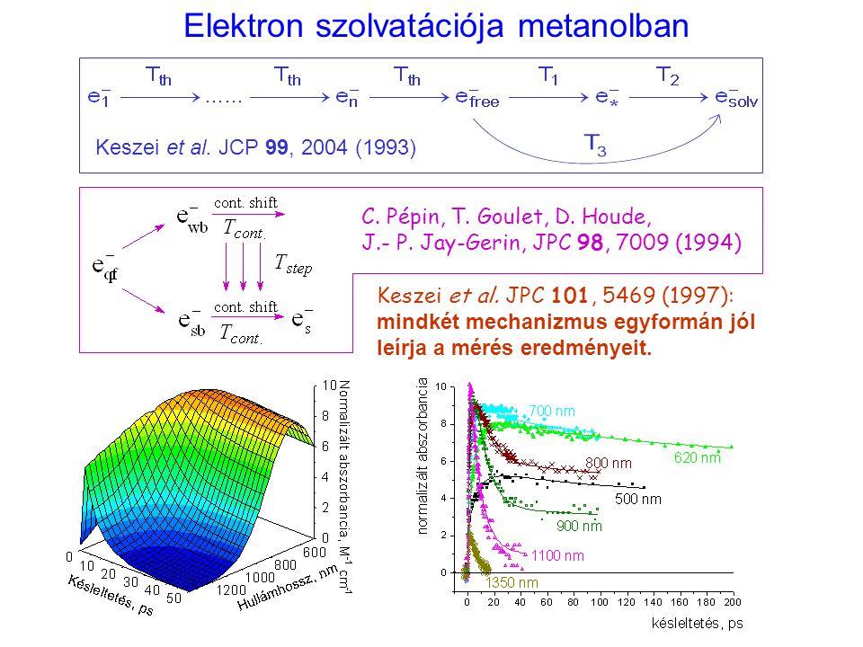 Elektron szolvatációja metanolban C. Pépin, T. Goulet, D.