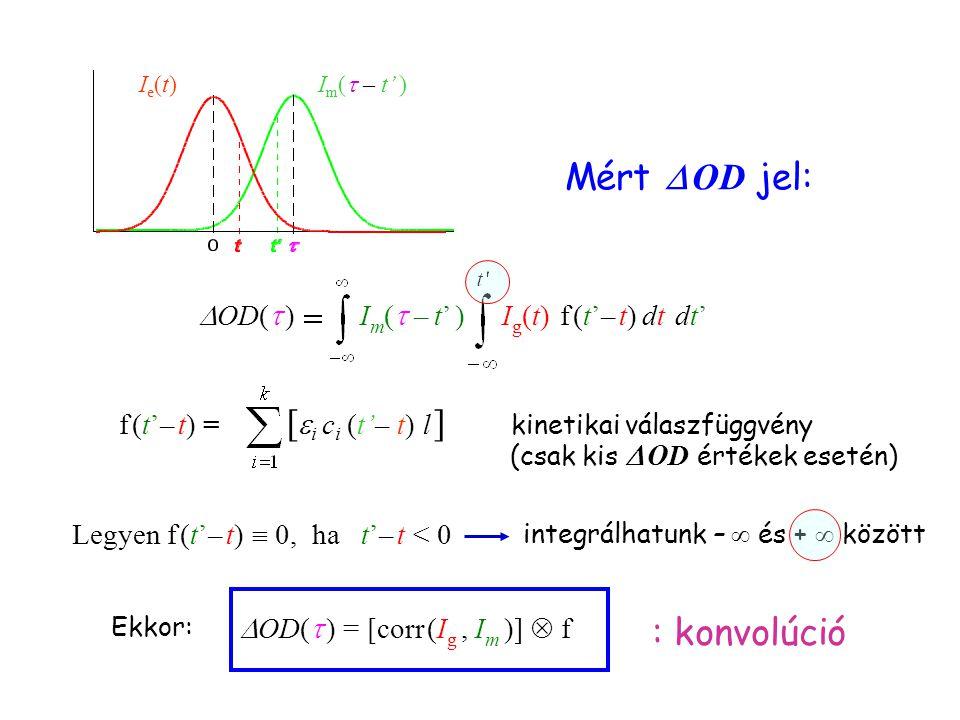 Ie(t)Ie(t) I m (  – t' )  OD(  ) I m (  – t' ) I g (t) f (t'– t) dt dt' Mért  OD jel: f (t'– t) = [  i c i (t'– t) l ] kinetikai válaszfüggvény (csak kis  OD értékek esetén) Legyen f (t'– t)  0, ha t'– t < 0  OD(  ) = [corr (I g, I m )]  f Ekkor: integrálhatunk –  és +  között : konvolúció jeldetektálás