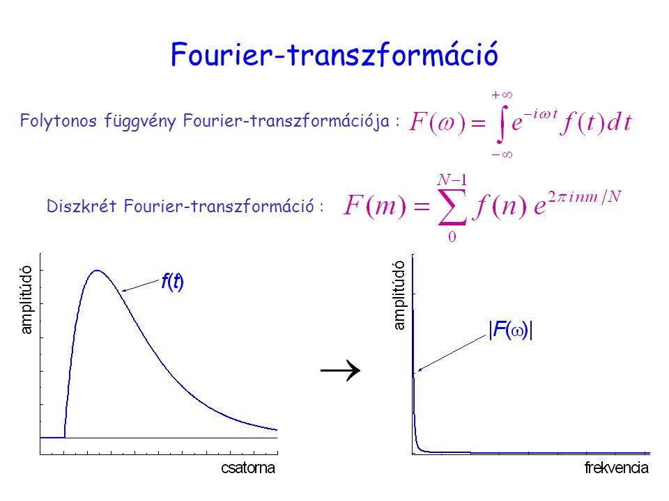Folytonos függvény Fourier-transzformációja : Diszkrét Fourier-transzformáció : Fourier-transzformáció
