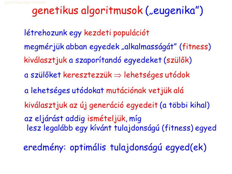 """genetikus algoritmusok genetikus algoritmusok (""""eugenika ) létrehozunk egy kezdeti populációt megmérjük abban egyedek """"alkalmasságát (fitness) kiválasztjuk a szaporítandó egyedeket (szülők) a szülőket keresztezzük  lehetséges utódok a lehetséges utódokat mutációnak vetjük alá kiválasztjuk az új generáció egyedeit (a többi kihal) az eljárást addig ismételjük, míg lesz legalább egy kívánt tulajdonságú (fitness) egyed eredmény: optimális tulajdonságú egyed(ek)"""