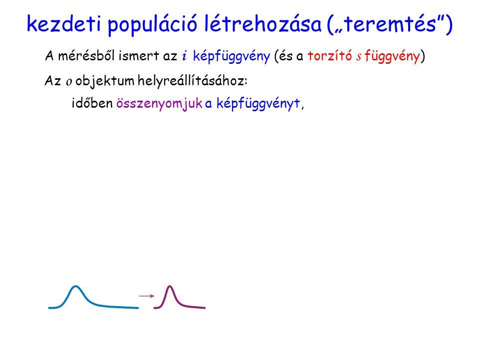 """kezdeti populáció létrehozása (""""teremtés ) A mérésből ismert az i képfüggvény (és a torzító s függvény) Az o objektum helyreállításához: időben összenyomjuk a képfüggvényt,"""