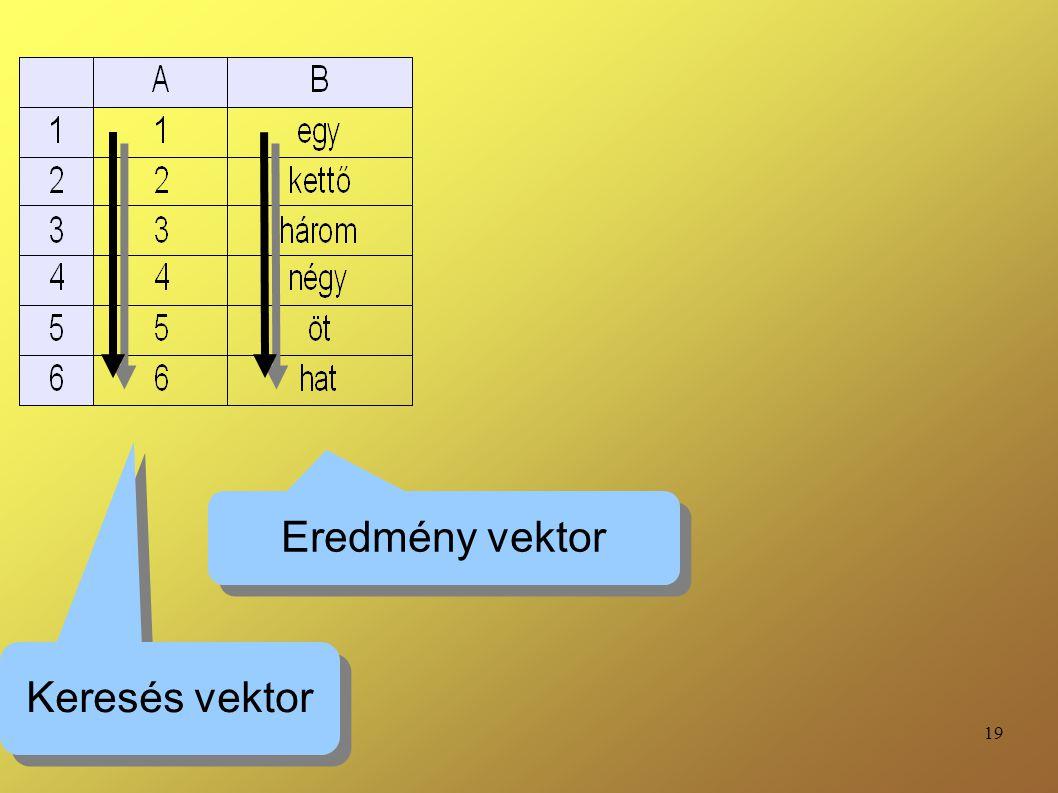 19 Keresés vektor Eredmény vektor