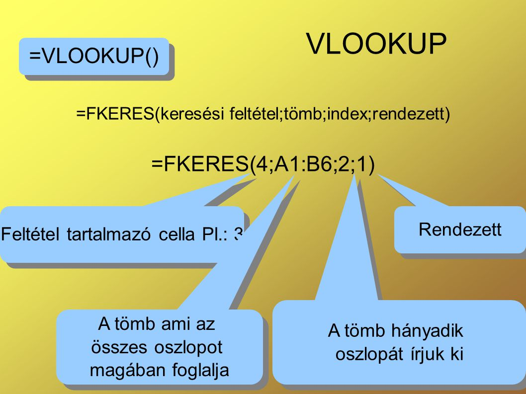 21 VLOOKUP =FKERES(keresési feltétel;tömb;index;rendezett) =FKERES(4;A1:B6;2;1) =VLOOKUP() Rendezett Feltétel tartalmazó cella Pl.: 3 A tömb hányadik