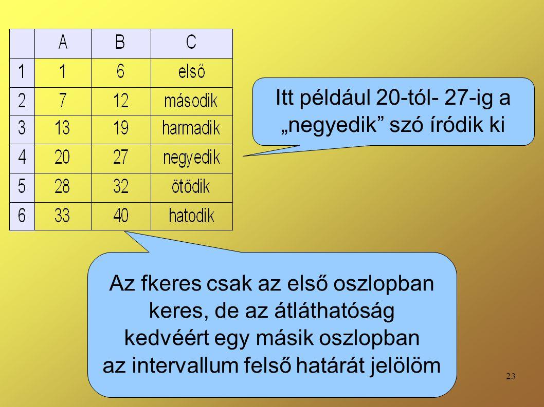"""23 Itt például 20-tól- 27-ig a """"negyedik"""" szó íródik ki Az fkeres csak az első oszlopban keres, de az átláthatóság kedvéért egy másik oszlopban az int"""