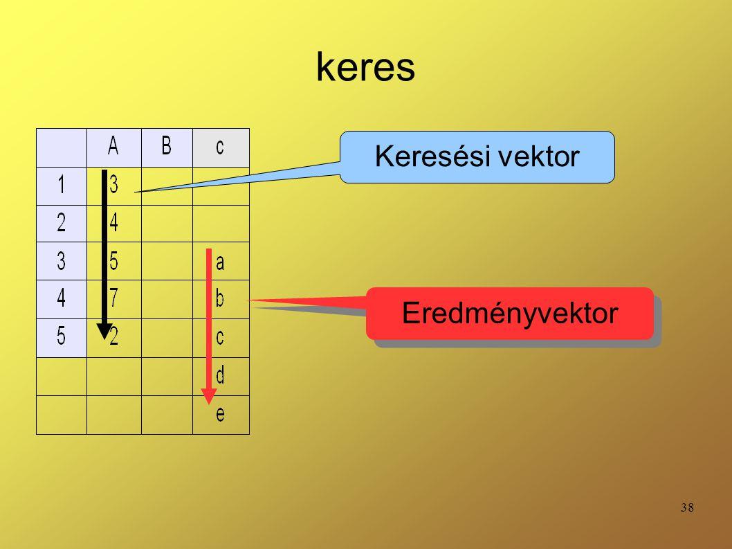 38 keres Eredményvektor Keresési vektor