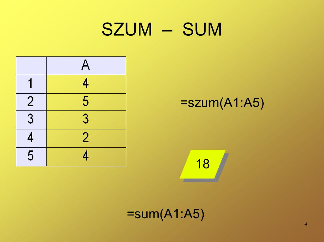 4 SZUM – SUM =szum(A1:A5) 18 =sum(A1:A5)