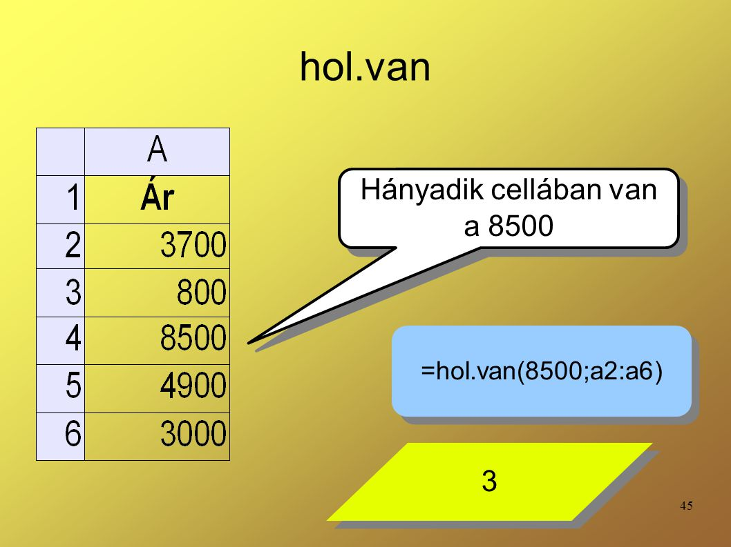 45 hol.van Hányadik cellában van a 8500 =hol.van(8500;a2:a6) 3 3