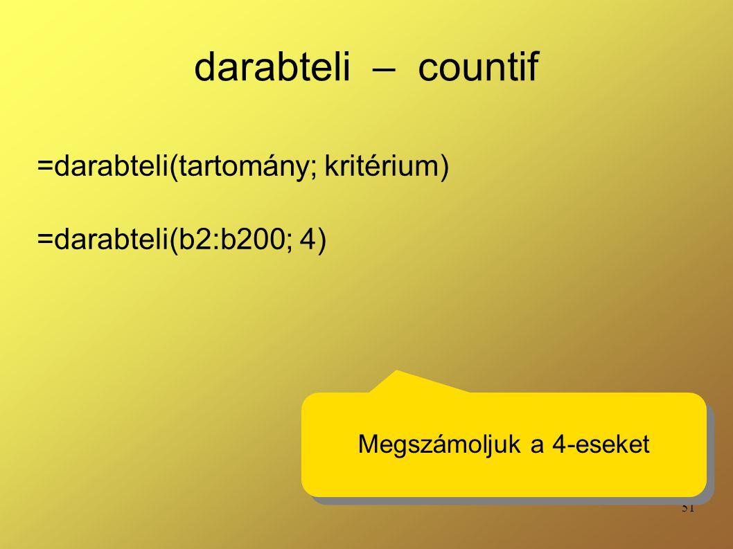 51 darabteli – countif =darabteli(tartomány; kritérium) =darabteli(b2:b200; 4) Megszámoljuk a 4-eseket