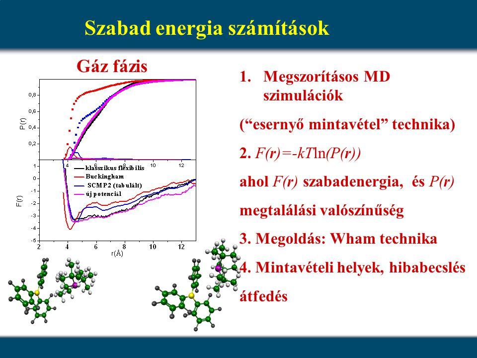 """Szabad energia számítások Gáz fázis 1. 1.Megszorításos MD szimulációk (""""esernyő mintavétel"""" technika) 2. F(r)=-kTln(P(r)) ahol F(r) szabadenergia, és"""