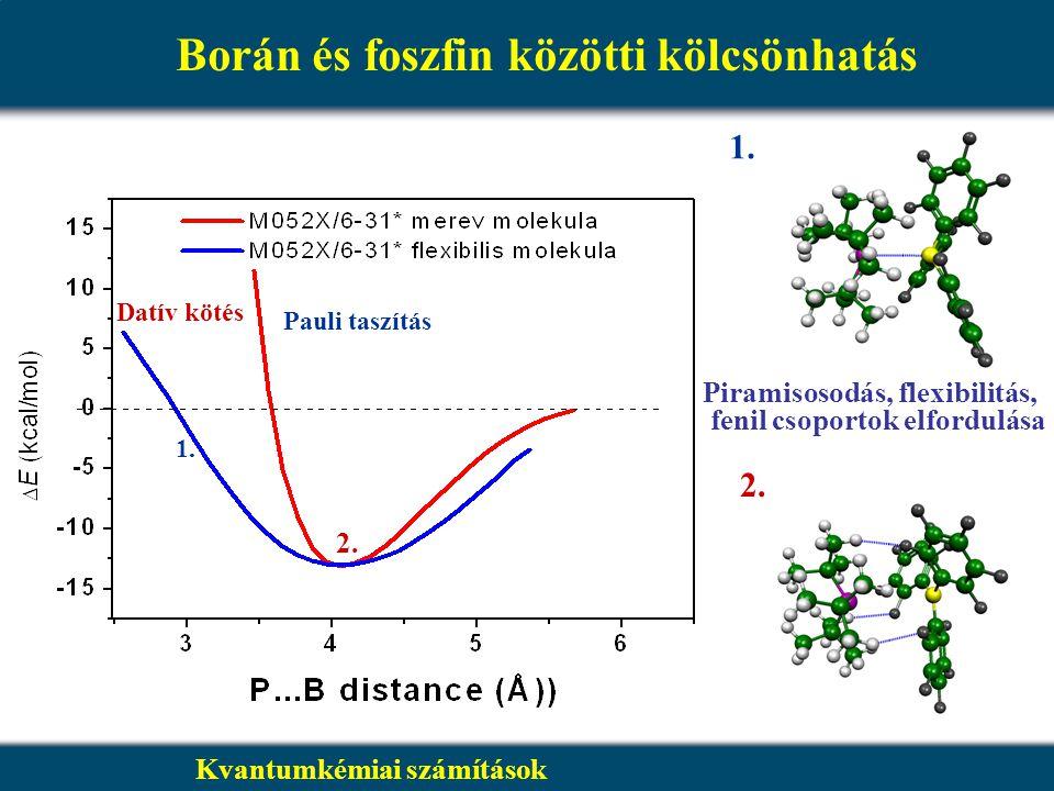 Pauli taszítás Borán és foszfin közötti kölcsönhatás 1. 2. 1. 2. Piramisosodás, flexibilitás, fenil csoportok elfordulása Kvantumkémiai számítások Dat