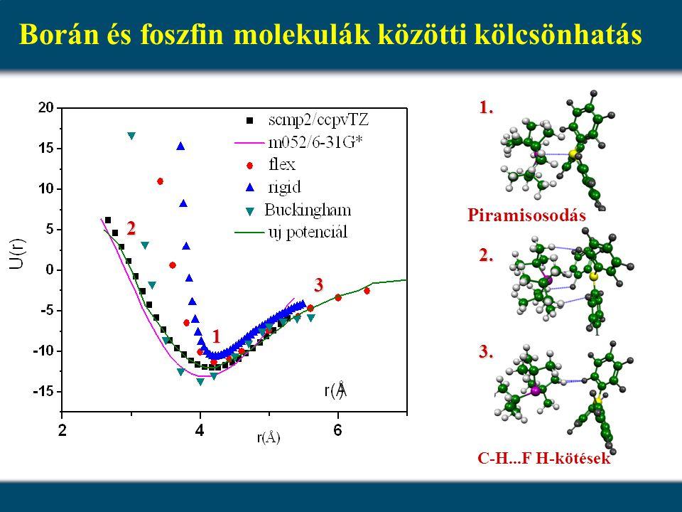 H 2 molekula elektromos térben TöltésKötésrendSEN Szabad H 2 0.6,0,6 1.001.29 H 2 elekromos térben 0.75,0.45 0.981.27 H 2 TS-ben 0.85,0.55 0.70 (B..H:0.22, P..H:0.18) 1.02 (B..H:0.46) H2H2 Elekromos tér polarizáló hatást fejt ki, de a kötés B..H és P..H kölcsönhatásra is szükség van Elektromos térerősségTS geometria Grimme et al.