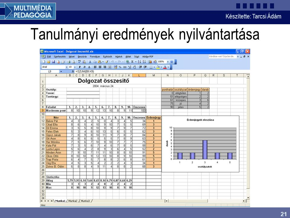 Készítette: Tarcsi Ádám 21 Tanulmányi eredmények nyilvántartása