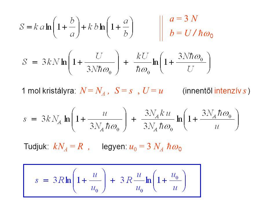 Einstein kristálymodell 5 a = 3 N b = U /   0 1 mol kristályra: N = N A, S = s, U = u (innentől intenzív s ) Tudjuk: k N A = R, legyen: u  = 3 N A   0