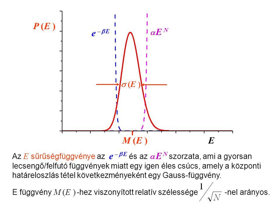 A makroszkopikus energia kanonikus sűrűségfüggvénye 2 Az E sűrűségfüggvénye az e –  E és az  E N szorzata, ami a gyorsan lecsengő/felfutó függvények miatt egy igen éles csúcs, amely a központi határeloszlás tétel következményeként egy Gauss-függvény.