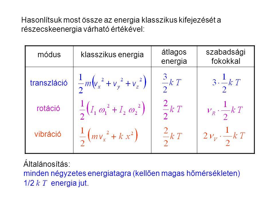 Ekvipartíció 4 Hasonlítsuk most össze az energia klasszikus kifejezését a részecskeenergia várható értékével: Általánosítás: minden négyzetes energiatagra (kellően magas hőmérsékleten) 1/2 k T energia jut.