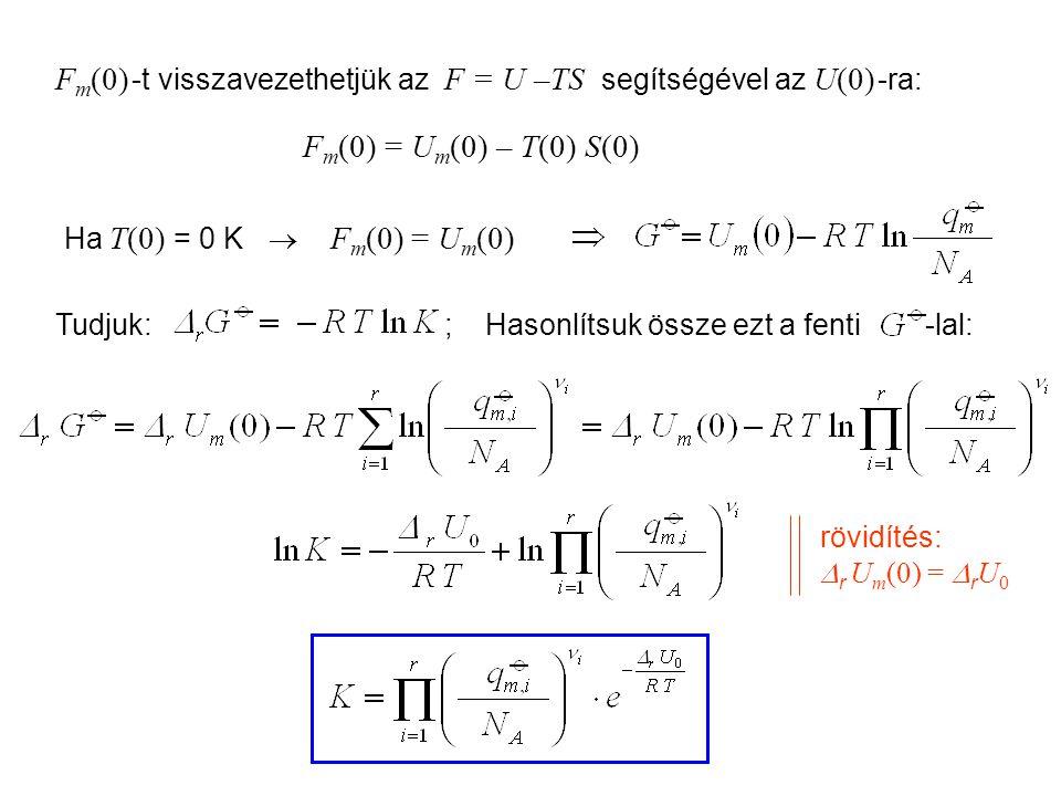 Az egyensúlyi állandó kanonikus kifejezése 3 F m (0) -t visszavezethetjük az F = U –TS segítségével az U(0) -ra: Ha T(0) = 0 K  F m (0) = U m (0) Tudjuk: F m (0) = U m (0) – T(0) S(0) ; Hasonlítsuk össze ezt a fenti -lal: rövidítés:  r U m (0) =  r U 0