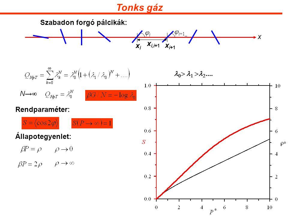       Szabadon forgó pálcikák: x xixi x i+1 x i,i+1 ii  i+1_ Tonks gáz N→∞N→∞ Rendparaméter: Állapotegyenlet: