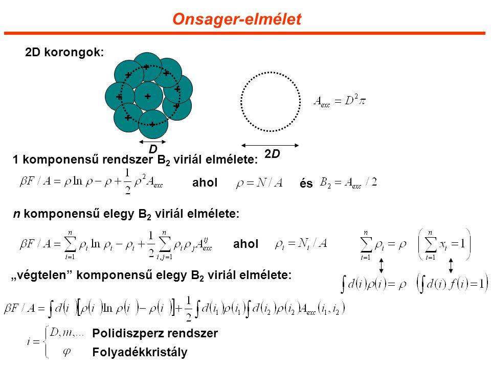 """Onsager-elmélet + + + + + + + + + D 2D2D 2D korongok: 1 komponensű rendszer B 2 viriál elmélete: n komponensű elegy B 2 viriál elmélete: ahol és """"végtelen komponensű elegy B 2 viriál elmélete: Polidiszperz rendszer Folyadékkristály"""