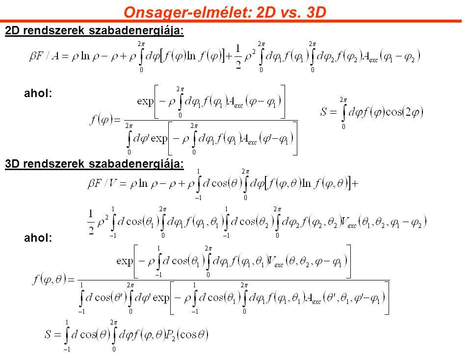 Onsager-elmélet: 2D vs.