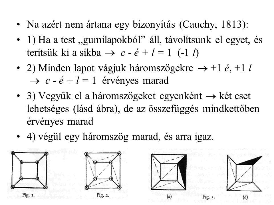 """Na azért nem ártana egy bizonyítás (Cauchy, 1813): 1) Ha a test """"gumilapokból"""" áll, távolítsunk el egyet, és terítsük ki a síkba  c - é + l = 1 (-1 l"""