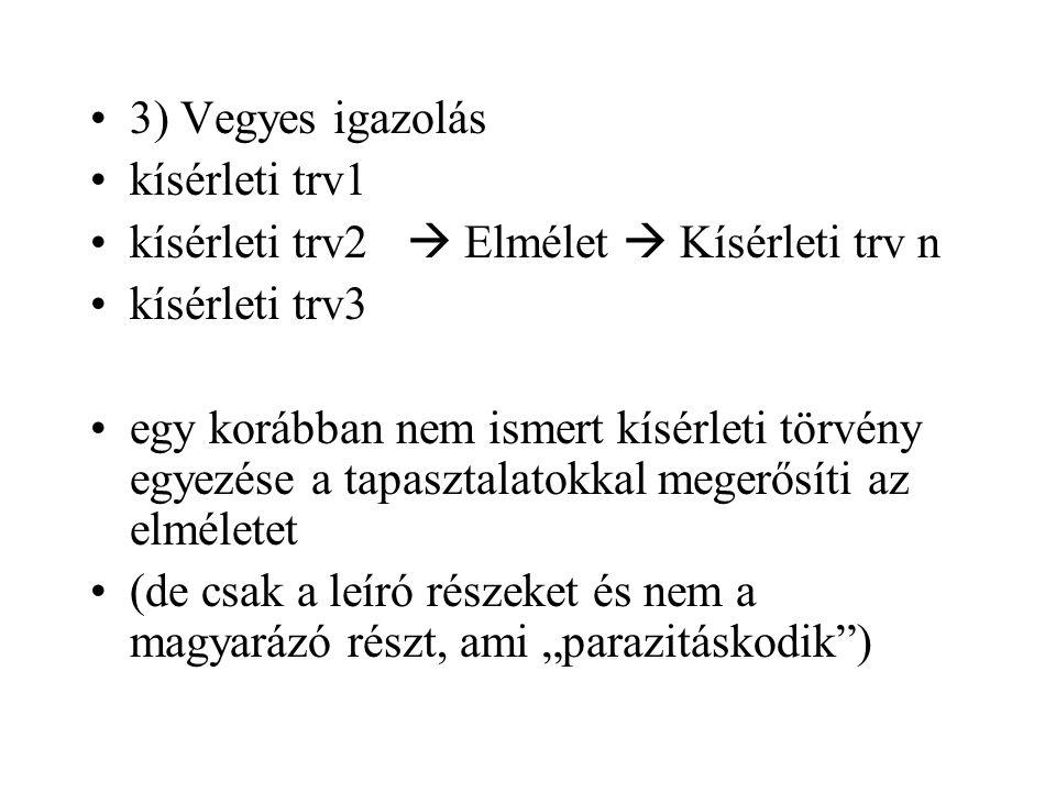 3) Vegyes igazolás kísérleti trv1 kísérleti trv2  Elmélet  Kísérleti trv n kísérleti trv3 egy korábban nem ismert kísérleti törvény egyezése a tapas