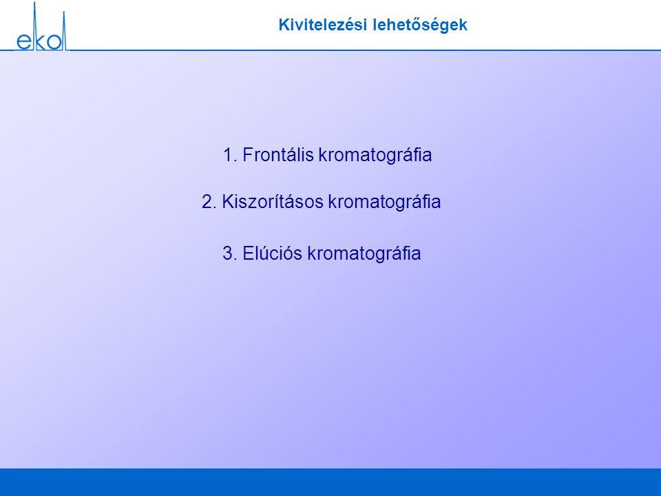 Kivitelezési lehetőségek 1. Frontális kromatográfia 2. Kiszorításos kromatográfia 3. Elúciós kromatográfia