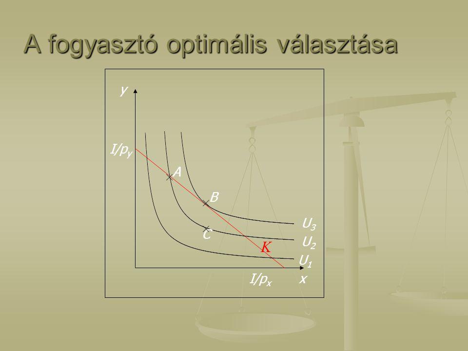 Számítási példa: Pisti gyűjti az üveggolyókat (x) és az autós matricákat (y).