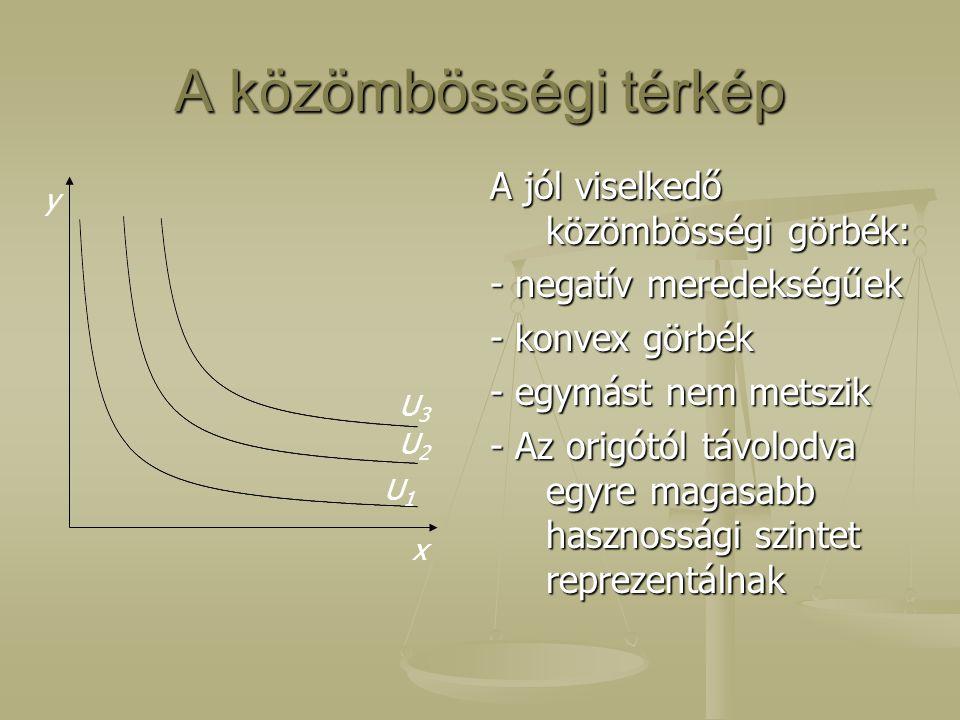 A hasznossági függvény A különböző közömbösségi görbék különböző hasznossági szinteket reprezentálnak.