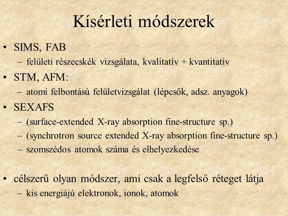 Kísérleti módszerek SIMS, FAB –felületi részecskék vizsgálata, kvalitatív + kvantitatív STM, AFM: –atomi felbontású felületvizsgálat (lépcsők, adsz. a