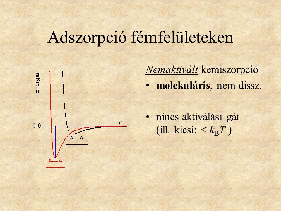 Adszorpció fémfelületeken Nemaktivált kemiszorpció molekuláris, nem dissz. nincs aktiválási gát (ill. kicsi: < k B T )