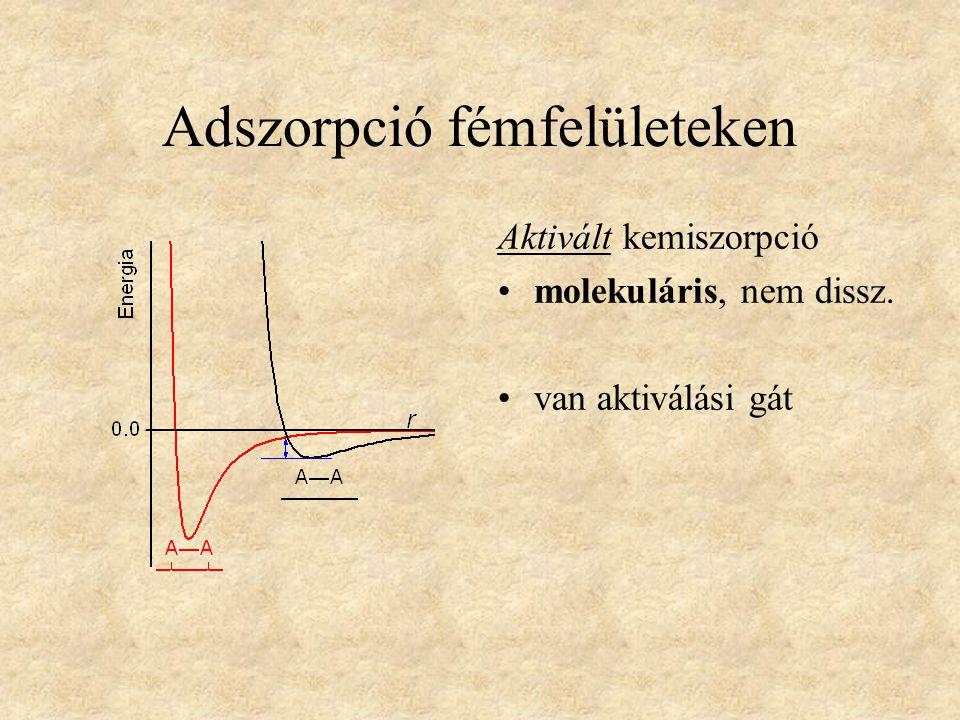 Adszorpció fémfelületeken Aktivált kemiszorpció molekuláris, nem dissz. van aktiválási gát
