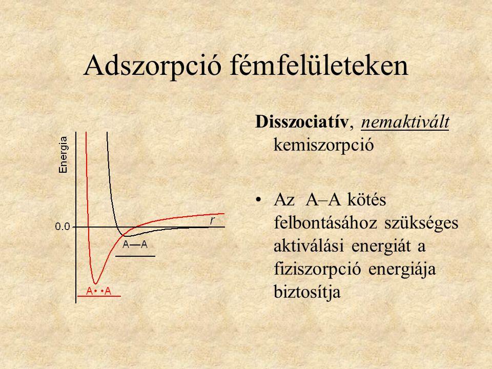 Adszorpció fémfelületeken Disszociatív, nemaktivált kemiszorpció Az A–A kötés felbontásához szükséges aktiválási energiát a fiziszorpció energiája biz