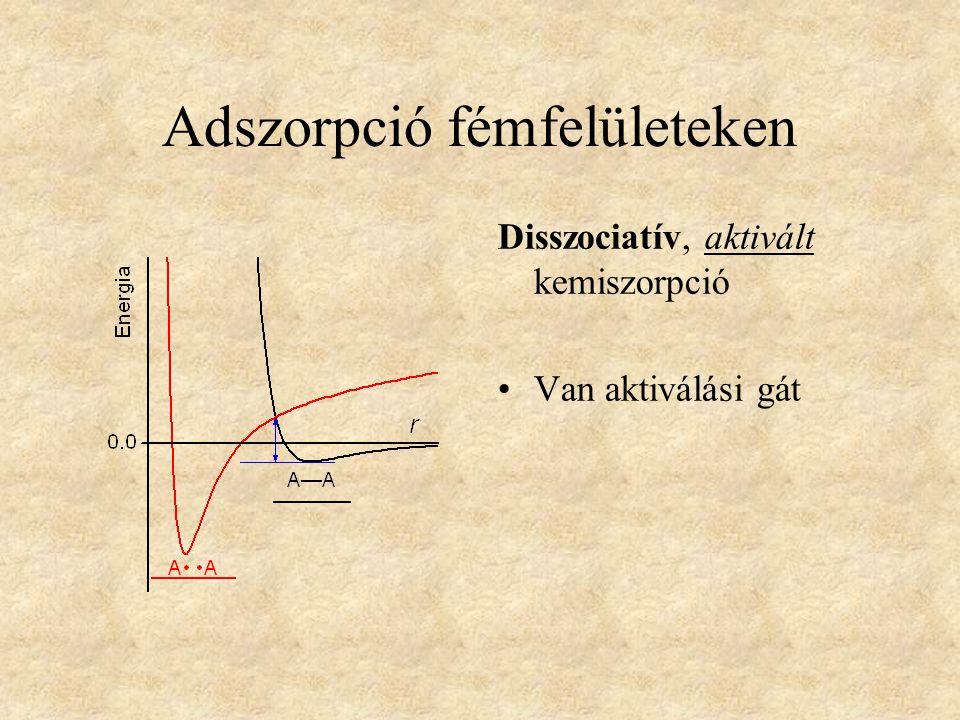 Adszorpció fémfelületeken Disszociatív, aktivált kemiszorpció Van aktiválási gát