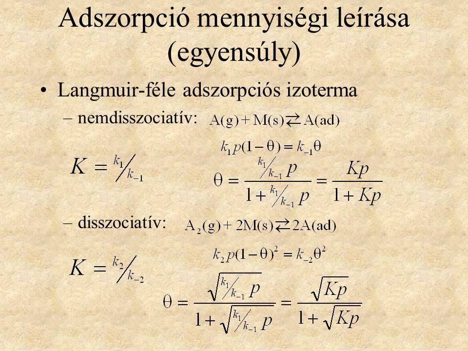 Adszorpció mennyiségi leírása (egyensúly) Langmuir-féle adszorpciós izoterma –nemdisszociatív: –disszociatív: