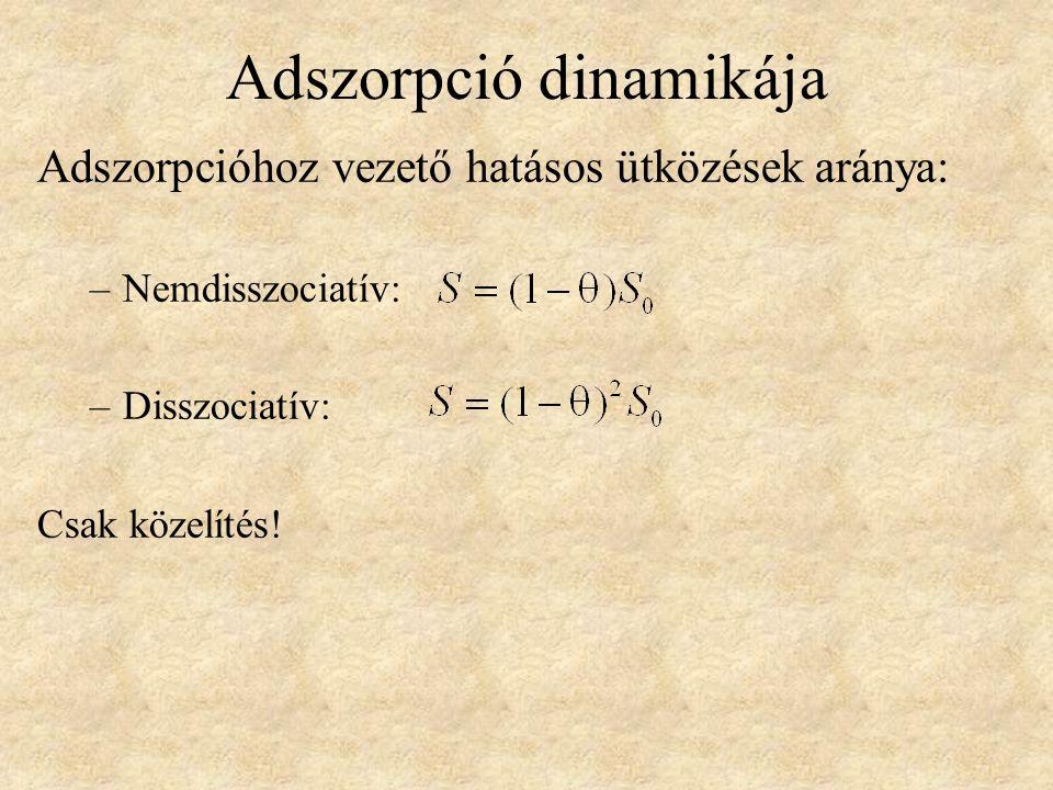 Adszorpció dinamikája Adszorpcióhoz vezető hatásos ütközések aránya: –Nemdisszociatív: –Disszociatív: Csak közelítés!