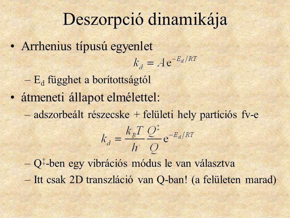 Deszorpció dinamikája Arrhenius típusú egyenlet –E d függhet a borítottságtól átmeneti állapot elmélettel: –adszorbeált részecske + felületi hely part