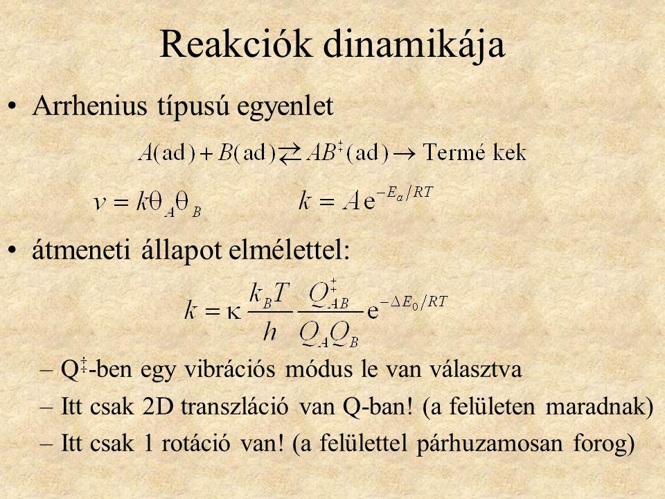 Reakciók dinamikája Arrhenius típusú egyenlet átmeneti állapot elmélettel: –Q ‡ -ben egy vibrációs módus le van választva –Itt csak 2D transzláció van