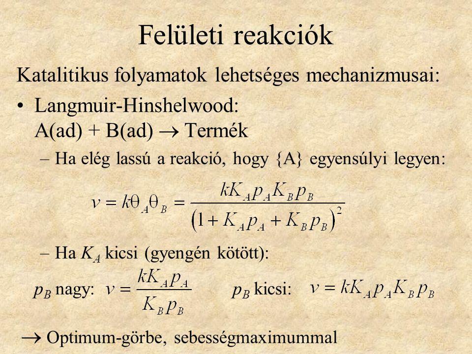 Felületi reakciók Katalitikus folyamatok lehetséges mechanizmusai: Langmuir-Hinshelwood: A(ad) + B(ad)  Termék –Ha elég lassú a reakció, hogy {A} egy