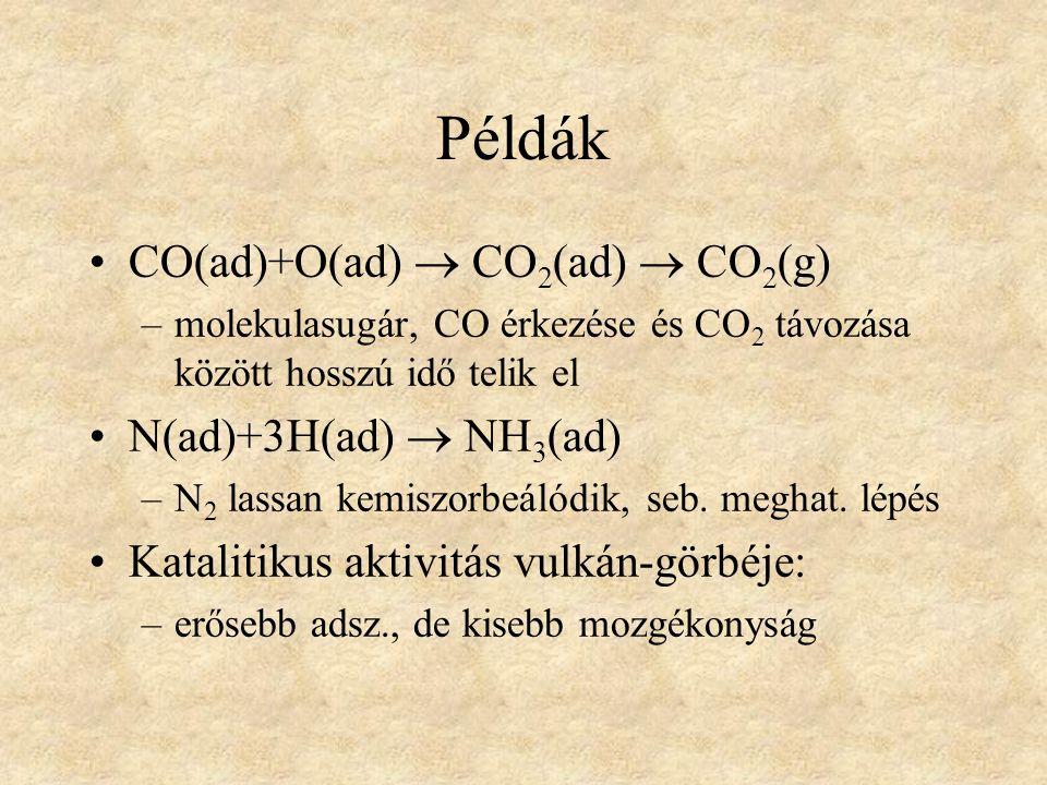 Példák CO(ad)+O(ad)  CO 2 (ad)  CO 2 (g) –molekulasugár, CO érkezése és CO 2 távozása között hosszú idő telik el N(ad)+3H(ad)  NH 3 (ad) –N 2 lassa