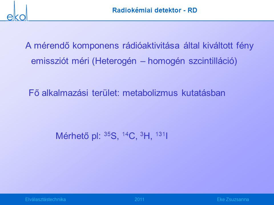 Elválasztástechnika2011Eke Zsuzsanna Fő alkalmazási terület: metabolizmus kutatásban Radiokémiai detektor - RD A mérendő komponens rádióaktivitása ált